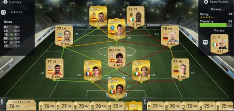 how to get the best players using the FUT millionaire