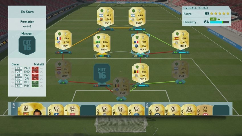 Beginners Guide To FIFA Ultimate Team
