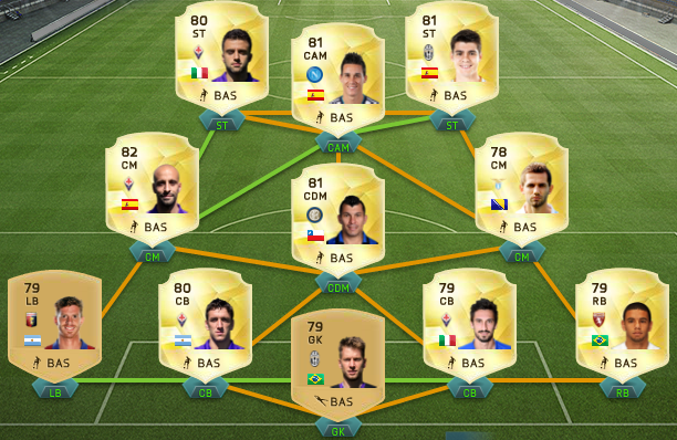 best formation fifa 19 ultimate team